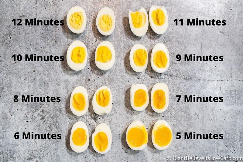 Perfect Hard Boiled Eggs Time Chart